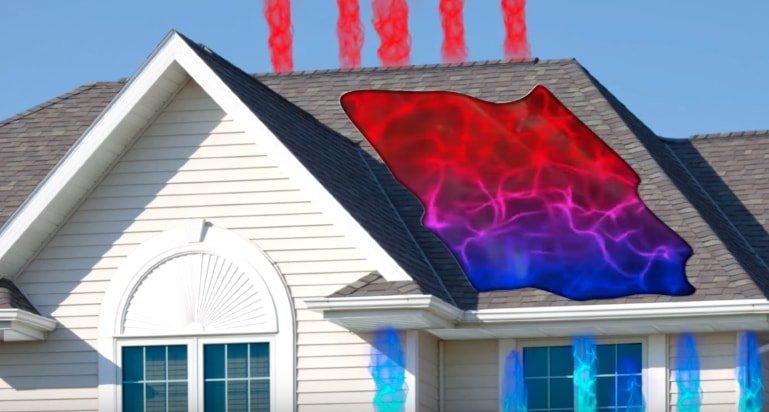 roofing contractors in vancouver